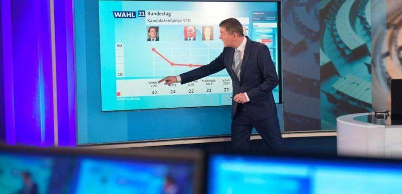 So kam die falsche ARD-Wahlprognose zustande